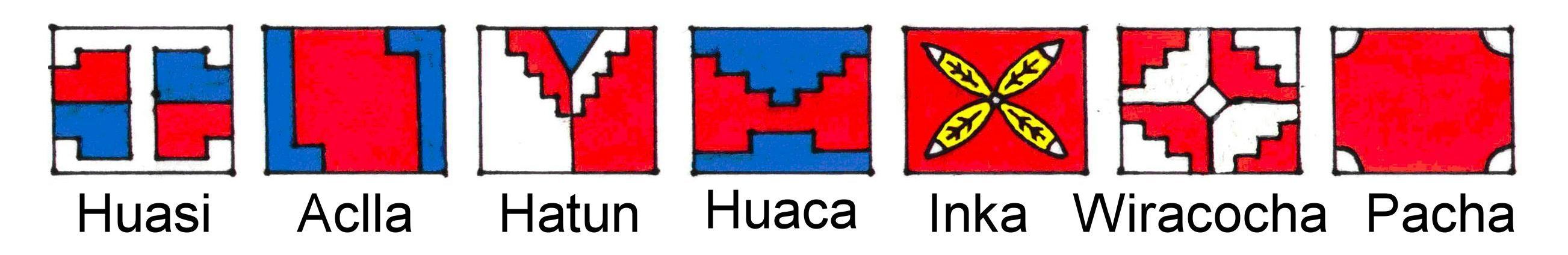 Exemples de l'écriture Inca, appelée quilcas: